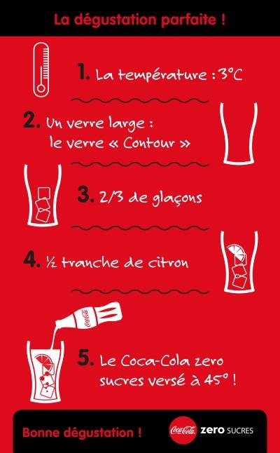 trnd_Coca-Cola_perfectserve.jpg